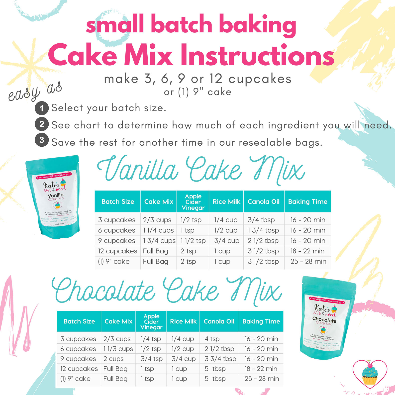 Kate's-Safe-and-Sweet---Small-Batch-Ba