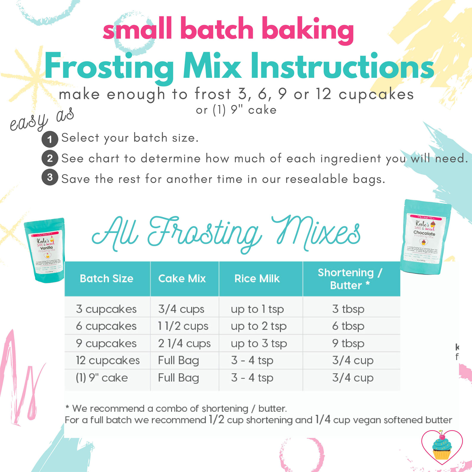 Kate's-Safe-and-Sweet---Small-Batch-Baking---Frosting-Instructions
